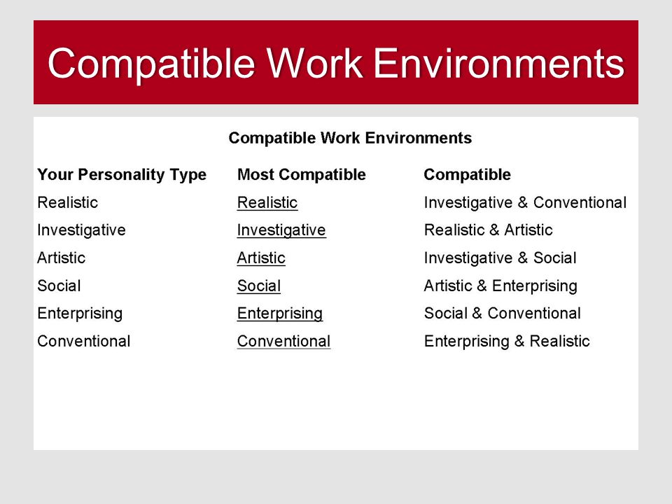 Compatible Work EnvironmentsCompatible Work Environments