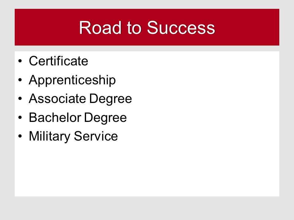 Road to SuccessRoad to Success Certificate Apprenticeship Associate Degree Bachelor Degree Military Service