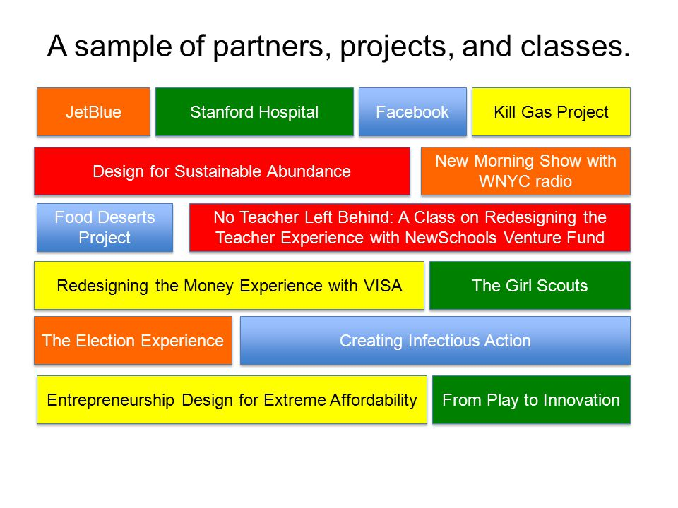 A sample of partners, projects, and classes.