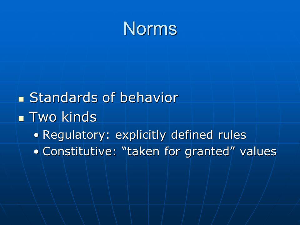 Norms Standards of behavior Standards of behavior Two kinds Two kinds Regulatory: explicitly defined rulesRegulatory: explicitly defined rules Constitutive: taken for granted valuesConstitutive: taken for granted values
