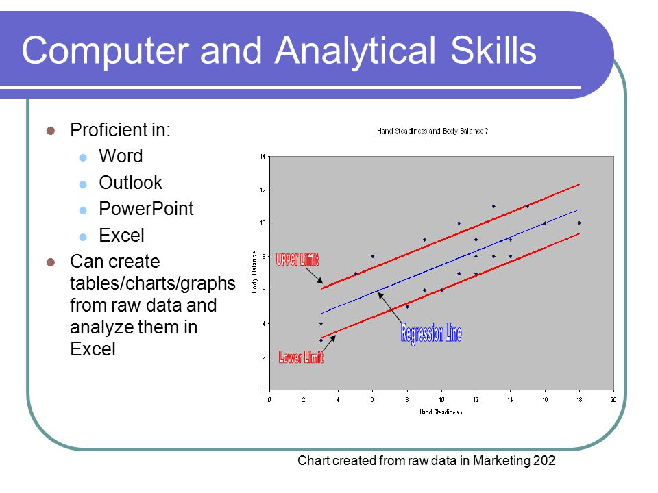 Computer and Analytical Skills Proficient in: Word Outlook PowerPoint Excel Can create tables/charts/graphs from raw data and analyze them in Excel Chart created from raw data in Marketing 202