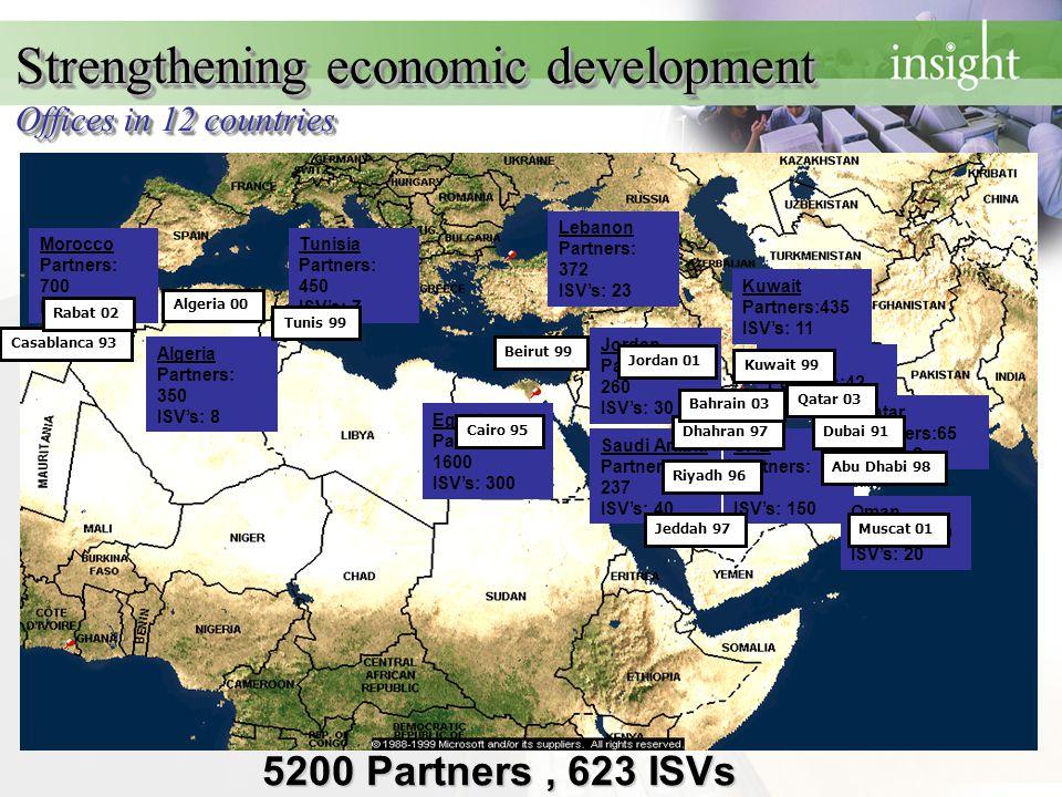 Strengthening economic development Offices in 12 countries 5200 Partners, 623 ISVs Morocco Partners: 700 ISV's: 8 Tunisia Partners: 450 ISV's: 7 Leban