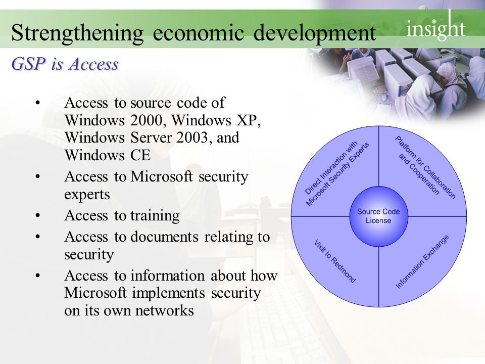 GSPis Access Strengthening economic development GSP is Access Access to source code of Windows 2000, Windows XP, Windows Server 2003, and Windows CE A