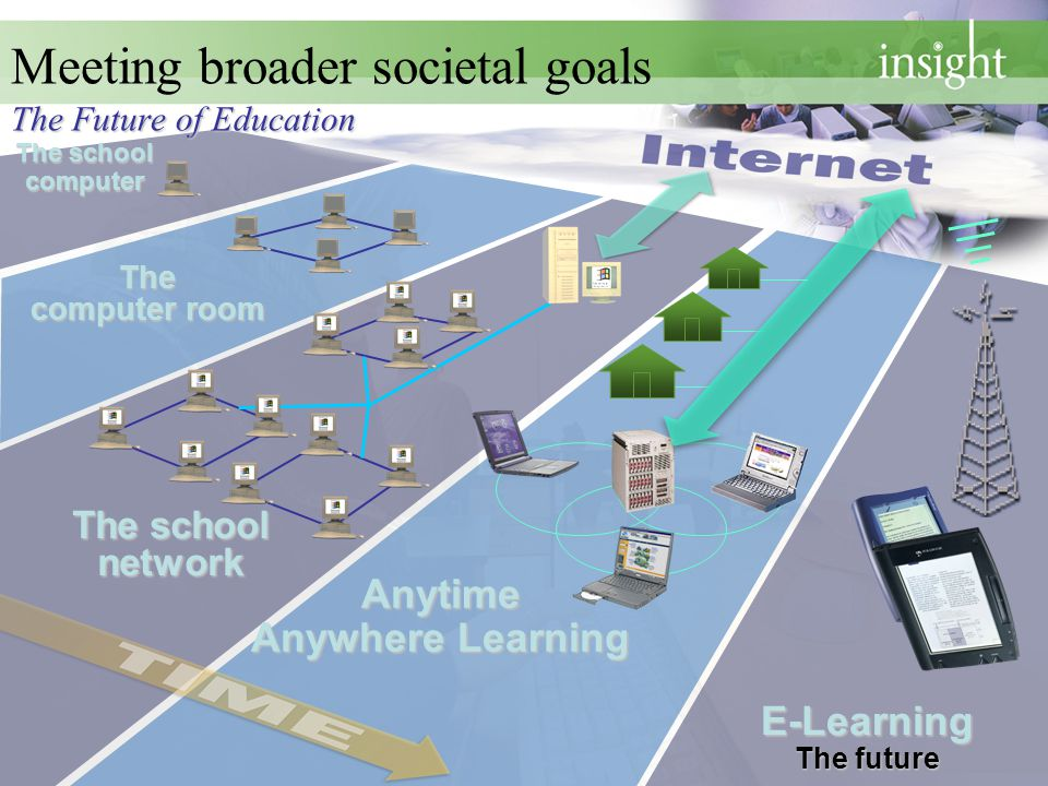 The Future of Education Meeting broader societal goals The Future of Education The computer room The school network The school computer E-Learning The