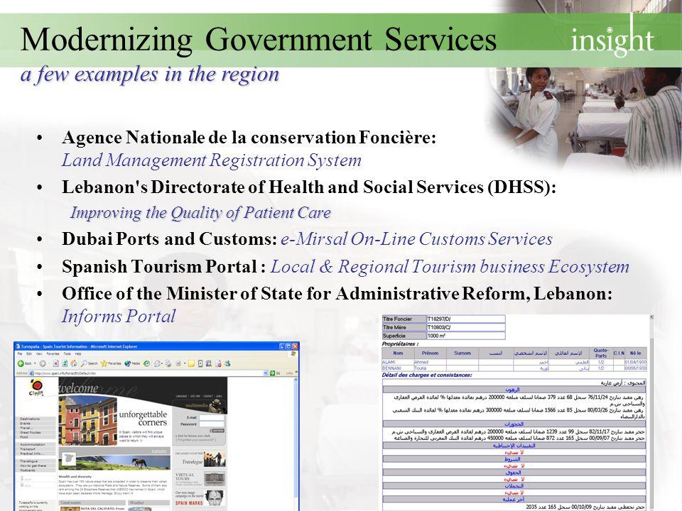 a few examples in the region Modernizing Government Services a few examples in the region Agence Nationale de la conservation Foncière: Land Managemen