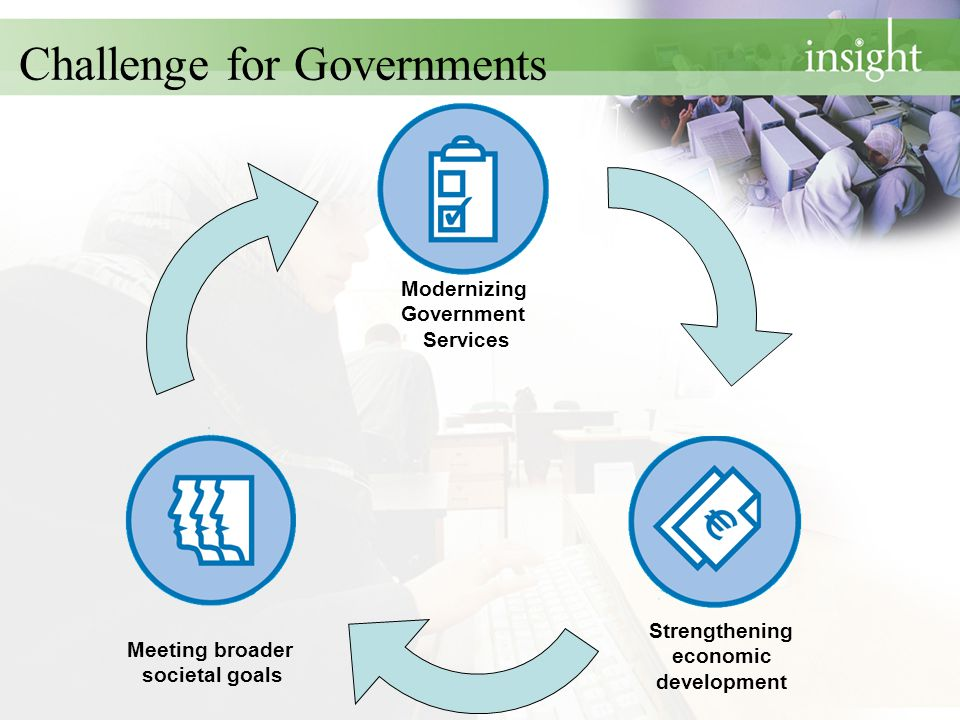 Challenge for Governments Modernizing Government Services Strengthening economic development Meeting broader societal goals