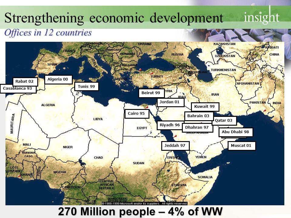 Offices in 12 countries Strengthening economic development Offices in 12 countries Casablanca 93 Jeddah 97 Riyadh 96 Dubai 91 Abu Dhabi 98 Dhahran 97