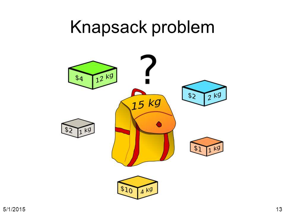 5/1/201513 Knapsack problem