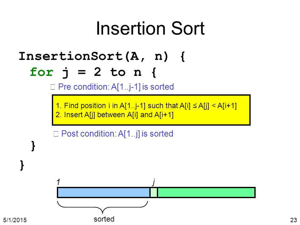5/1/201523 Insertion Sort InsertionSort(A, n) { for j = 2 to n { } 1 j sorted 1.