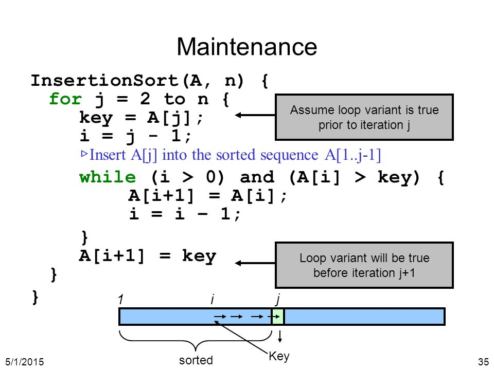 5/1/201535 Maintenance InsertionSort(A, n) { for j = 2 to n { key = A[j]; i = j - 1; ▷ Insert A[j] into the sorted sequence A[1..j-1] while (i > 0) and (A[i] > key) { A[i+1] = A[i]; i = i – 1; } A[i+1] = key } } Assume loop variant is true prior to iteration j 1i j Key sorted Loop variant will be true before iteration j+1