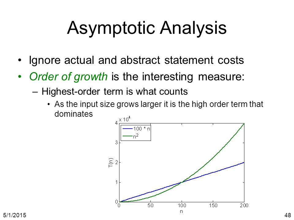 5/1/201548 Asymptotic Analysis Ignore actual and abstract statement costs Order of growth is the interesting measure: –Highest-order term is what counts As the input size grows larger it is the high order term that dominates