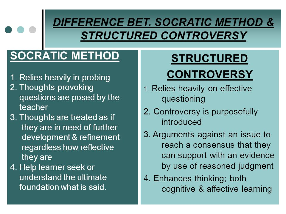 SOCRATIC METHOD 1. Relies heavily in probing 2.