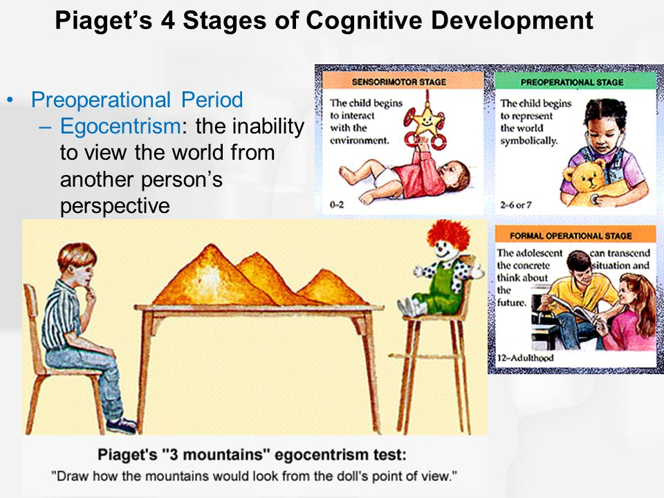 Piaget's 4 Stages of Cognitive Development Preoperational Period –Egocentrism: the inability to view the world from another person's perspective