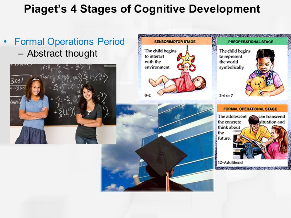 Piaget's 4 Stages of Cognitive Development Formal Operations Period –Abstract thought