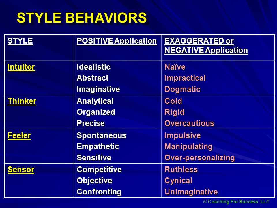 STYLE BEHAVIORS STYLE POSITIVE Application EXAGGERATED or NEGATIVE Application IntuitorIdealisticAbstractImaginativeNaïveImpracticalDogmatic ThinkerAn