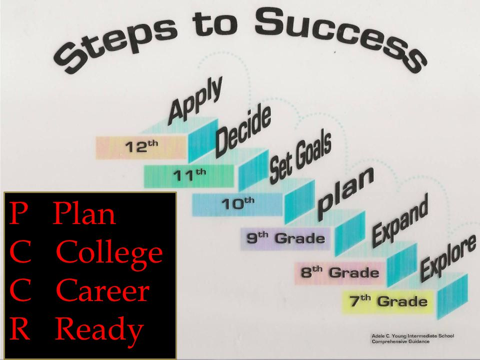 P Plan C College C Career R Ready