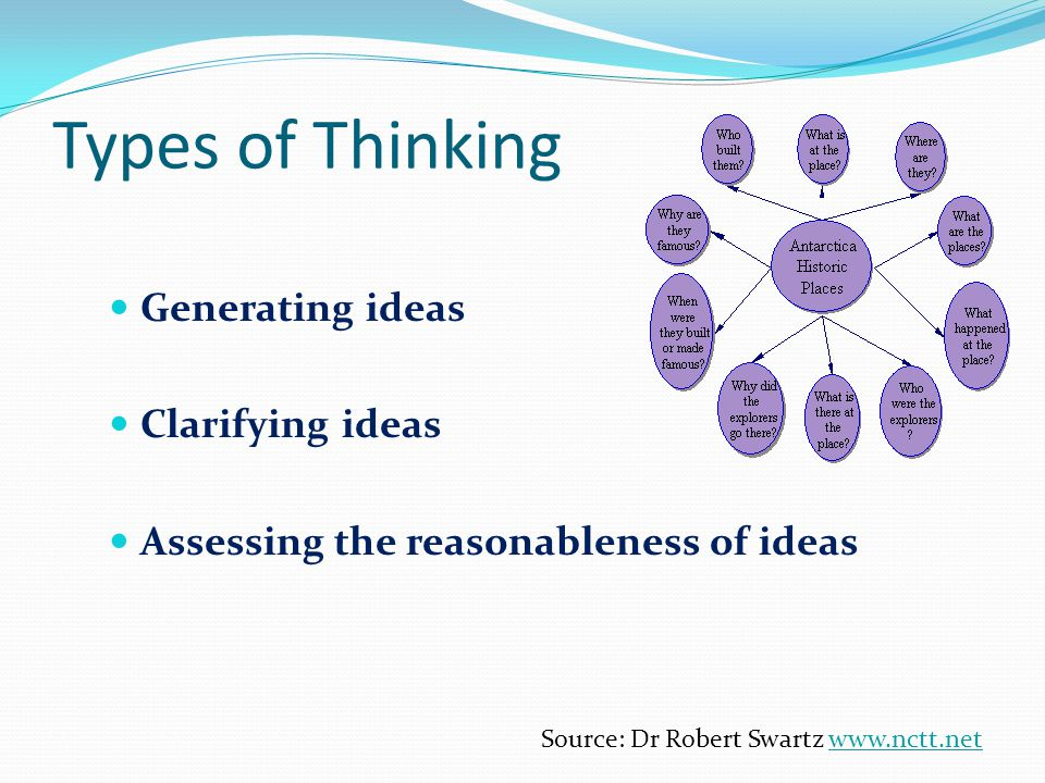 Types of Thinking Generating ideas Clarifying ideas Assessing the reasonableness of ideas Source: Dr Robert Swartz www.nctt.net www.nctt.net