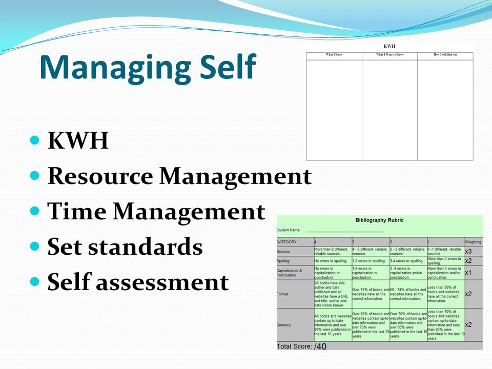 Managing Self KWH Resource Management Time Management Set standards Self assessment