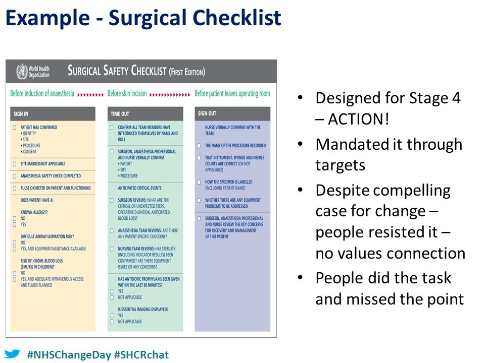 #NHSChangeDay #SHCRchat Designed for Stage 4 – ACTION.