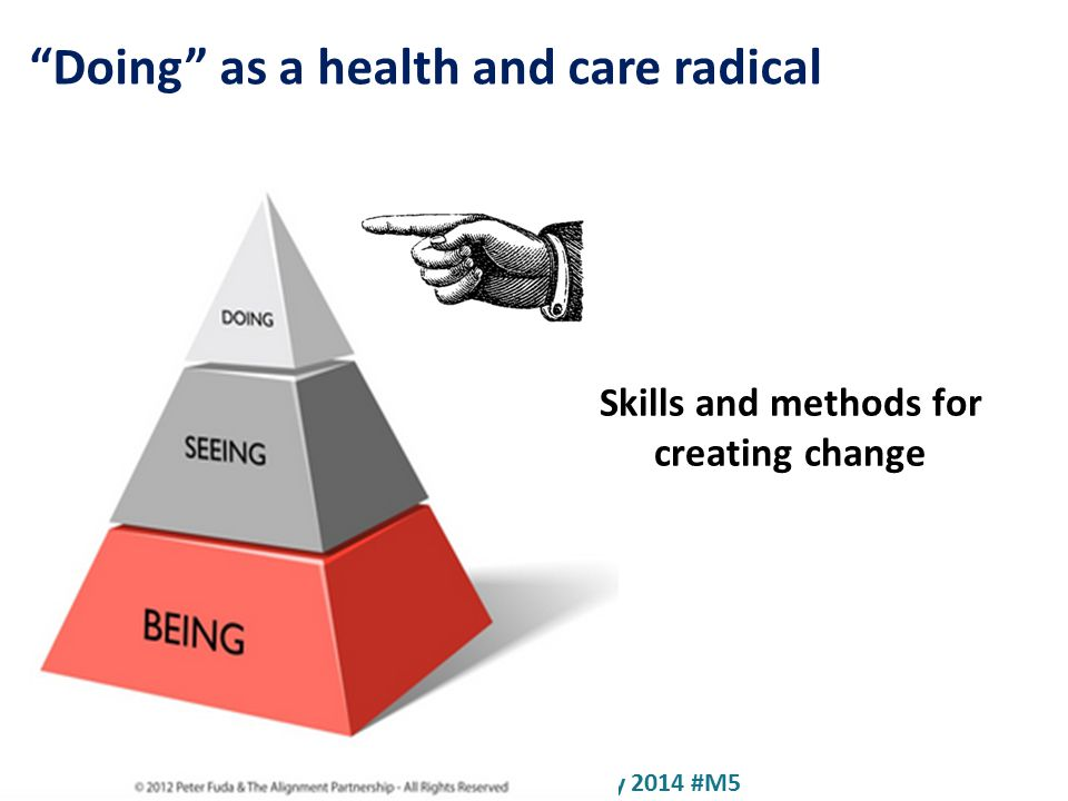 #NHSChangeDay #SHCRchat@HelenBevan @BoelGare @JackieLynton #Quality 2014 #M5 Doing as a health and care radical Skills and methods for creating change