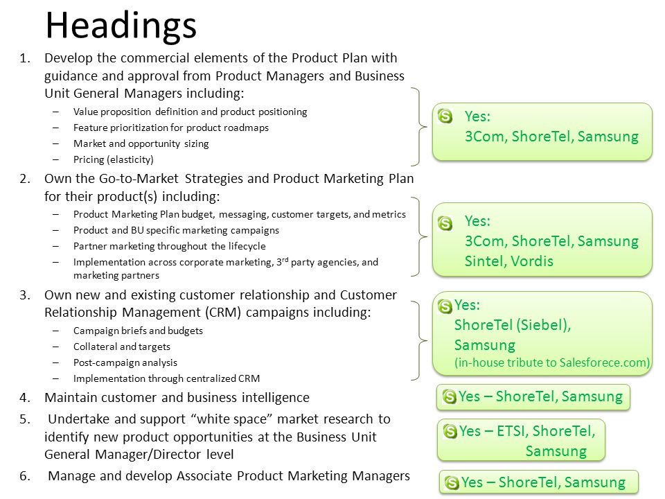 Headings 1.Develop the commercial elements of the Product Plan with guidance and approval from Product Managers and Business Unit General Managers including: – Value proposition definition and product positioning – Feature prioritization for product roadmaps – Market and opportunity sizing – Pricing (elasticity) 2.Own the Go-to-Market Strategies and Product Marketing Plan for their product(s) including: – Product Marketing Plan budget, messaging, customer targets, and metrics – Product and BU specific marketing campaigns – Partner marketing throughout the lifecycle – Implementation across corporate marketing, 3 rd party agencies, and marketing partners 3.Own new and existing customer relationship and Customer Relationship Management (CRM) campaigns including: – Campaign briefs and budgets – Collateral and targets – Post-campaign analysis – Implementation through centralized CRM 4.Maintain customer and business intelligence 5.