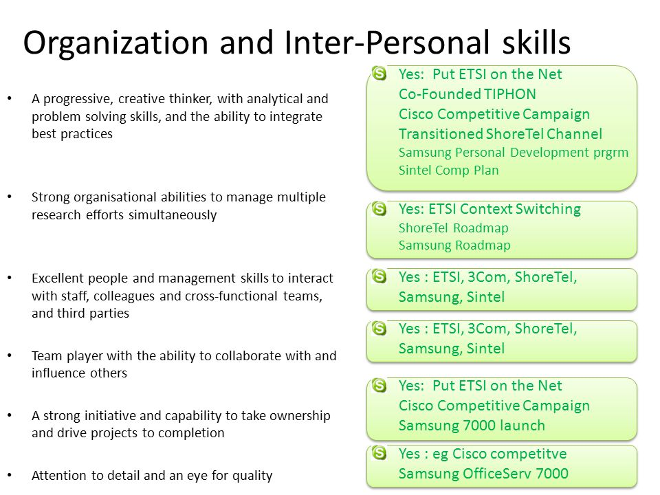 Organization and Inter-Personal skills A progressive, creative thinker, with analytical and problem solving skills, and the ability to integrate best practices Strong organisational abilities to manage multiple research efforts simultaneously Excellent people and management skills to interact with staff, colleagues and cross-functional teams, and third parties Team player with the ability to collaborate with and influence others A strong initiative and capability to take ownership and drive projects to completion Attention to detail and an eye for quality Yes: Put ETSI on the Net Co-Founded TIPHON Cisco Competitive Campaign Transitioned ShoreTel Channel Samsung Personal Development prgrm Sintel Comp Plan Yes: ETSI Context Switching ShoreTel Roadmap Samsung Roadmap Yes : ETSI, 3Com, ShoreTel, Samsung, Sintel Yes : ETSI, 3Com, ShoreTel, Samsung, Sintel Yes: Put ETSI on the Net Cisco Competitive Campaign Samsung 7000 launch Yes : eg Cisco competitve Samsung OfficeServ 7000