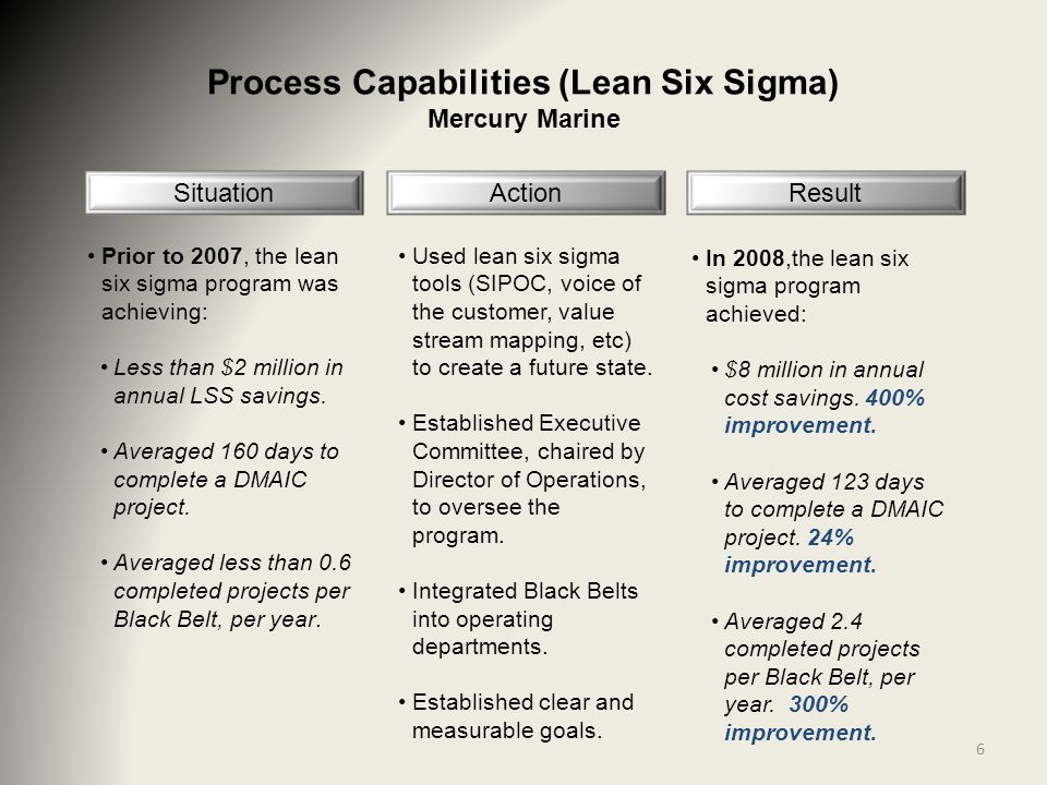 6 Process Capabilities (Lean Six Sigma) Mercury Marine Situation Prior to 2007, the lean six sigma program was achieving: Less than $2 million in annu