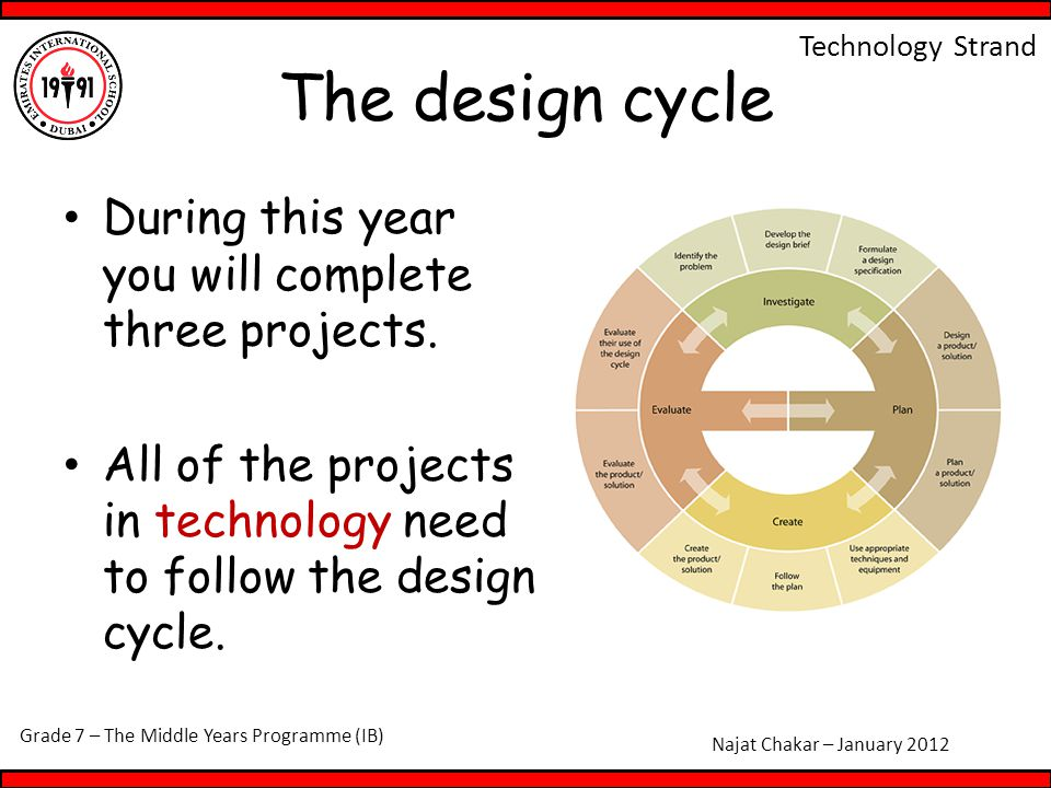 Grade 7 – The Middle Years Programme (IB) Najat Chakar – January 2012 Technology Strand The design cycle During this year you will complete three projects.