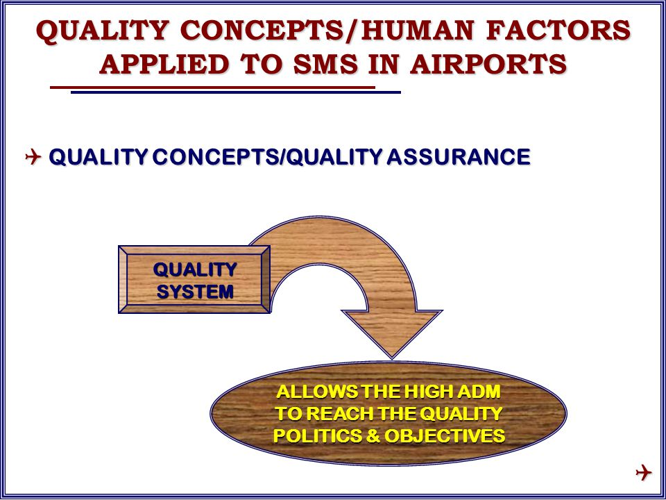 QUALITY SYSTEM ALLOWS THE HIGH ADM TO REACH THE QUALITY POLITICS & OBJECTIVES QUALITY CONCEPTS/HUMAN FACTORS APPLIED TO SMS IN AIRPORTS  QUALITY CONCEPTS/QUALITY ASSURANCE 