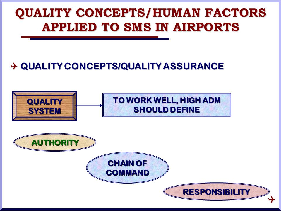 QUALITY SYSTEM TO WORK WELL, HIGH ADM SHOULD DEFINE AUTHORITY RESPONSIBILITY CHAIN OF COMMAND QUALITY CONCEPTS/HUMAN FACTORS APPLIED TO SMS IN AIRPORTS  QUALITY CONCEPTS/QUALITY ASSURANCE 