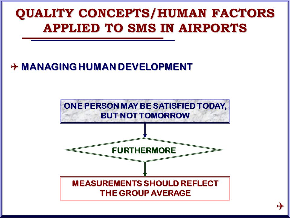 ONE PERSON MAY BE SATISFIED TODAY, BUT NOT TOMORROW MEASUREMENTS SHOULD REFLECT THE GROUP AVERAGE FURTHERMORE QUALITY CONCEPTS/HUMAN FACTORS APPLIED TO SMS IN AIRPORTS  MANAGING HUMAN DEVELOPMENT 
