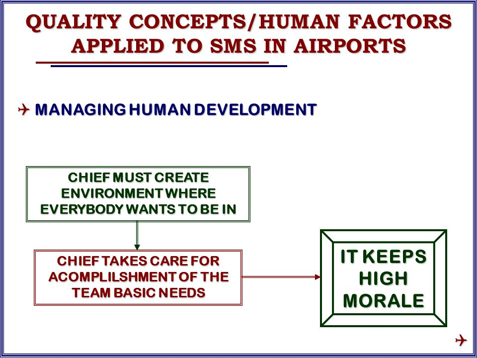 CHIEF TAKES CARE FOR ACOMPLILSHMENT OF THE TEAM BASIC NEEDS IT KEEPS HIGH MORALE QUALITY CONCEPTS/HUMAN FACTORS APPLIED TO SMS IN AIRPORTS  MANAGING HUMAN DEVELOPMENT CHIEF MUST CREATE ENVIRONMENT WHERE EVERYBODY WANTS TO BE IN 