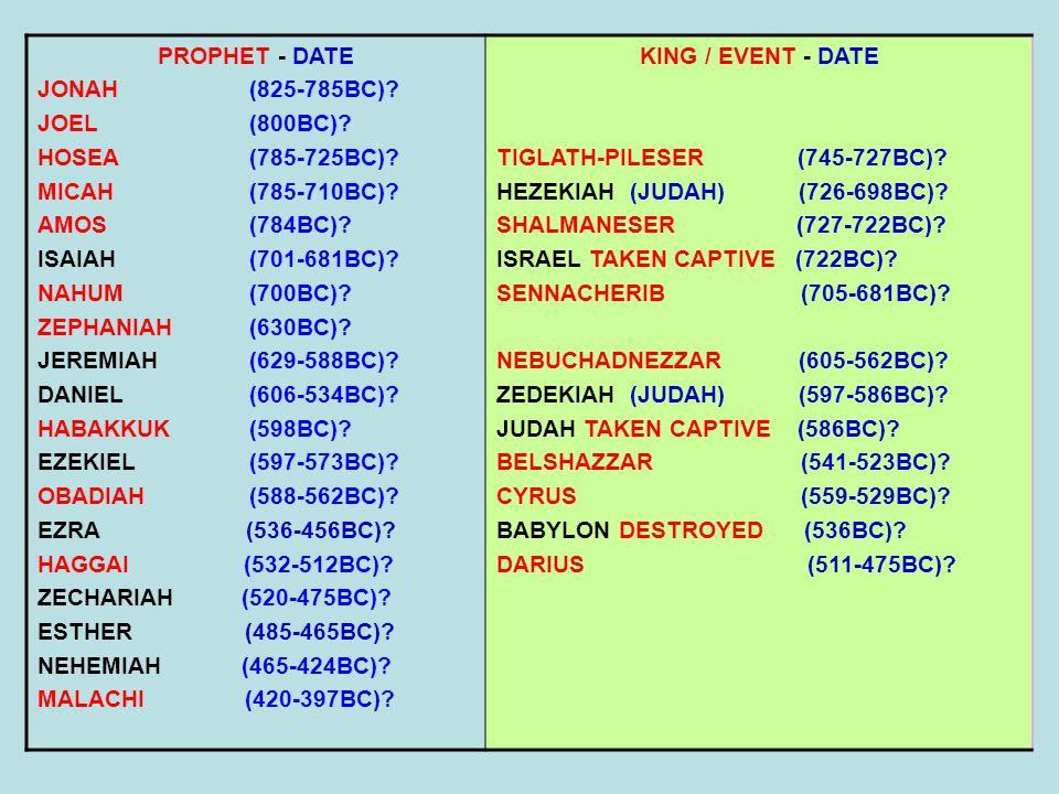 PROPHET - DATE JONAH(825-785BC). JOEL(800BC). HOSEA(785-725BC).