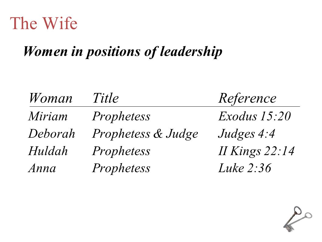 The Wife WomanTitleReference MiriamProphetessExodus 15:20 DeborahProphetess & JudgeJudges 4:4 HuldahProphetessII Kings 22:14 AnnaProphetessLuke 2:36 Women in positions of leadership