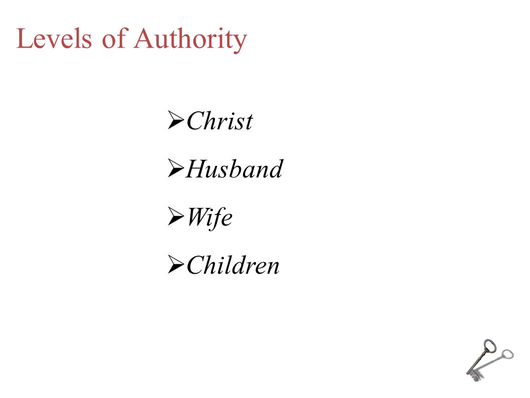 Levels of Authority  Christ  Husband  Wife  Children