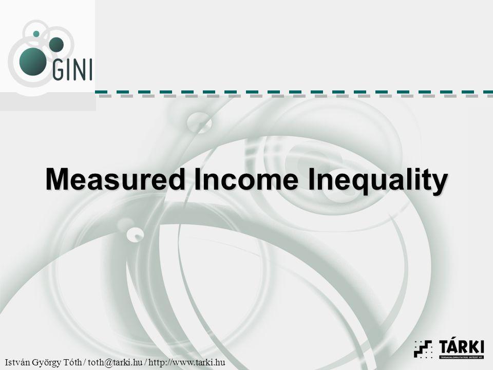 István György Tóth / toth@tarki.hu / http://www.tarki.hu Measured Income Inequality