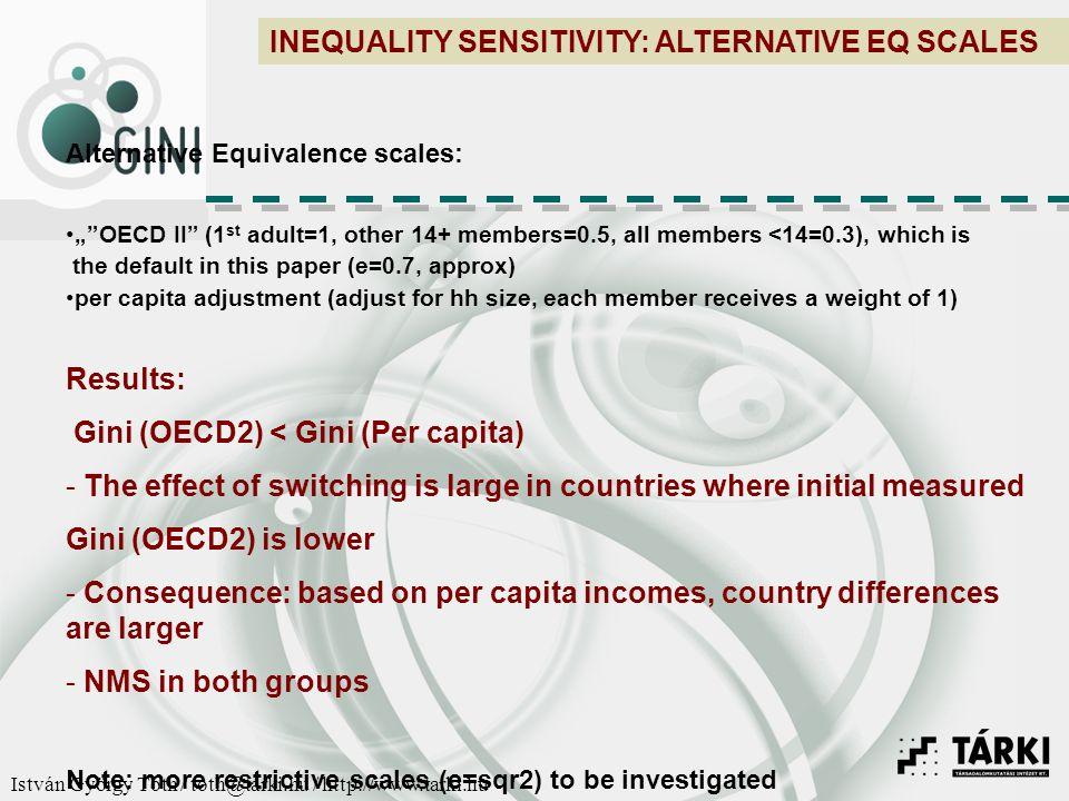 István György Tóth / toth@tarki.hu / http://www.tarki.hu Sensitivity of Gini estimates to the choice of equivalence scale (1.)