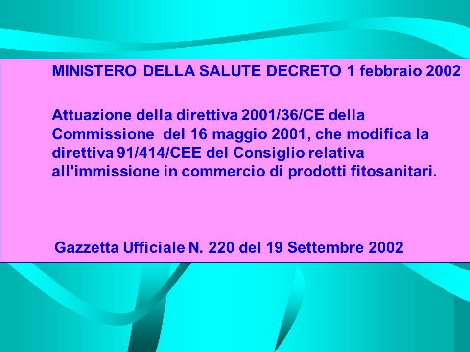 MINISTERO DELLA SALUTE DECRETO 1 febbraio 2002 Attuazione della direttiva 2001/36/CE della Commissione del 16 maggio 2001, che modifica la direttiva 91/414/CEE del Consiglio relativa all immissione in commercio di prodotti fitosanitari.