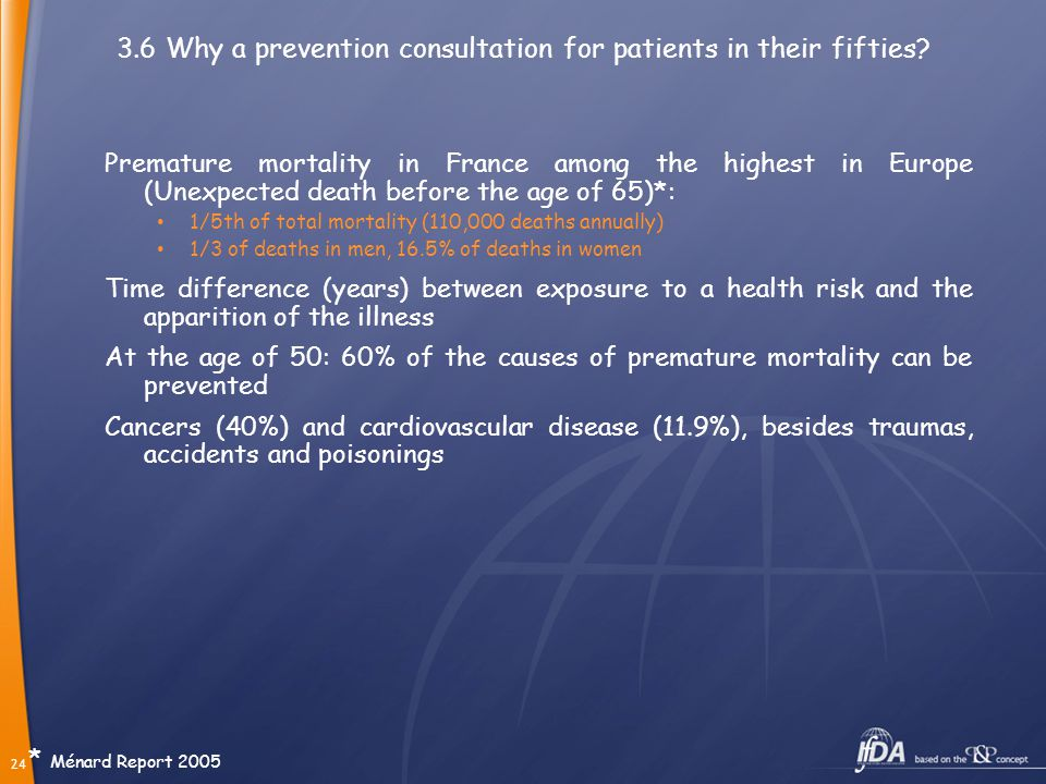 24 3.6 Why a prevention consultation for patients in their fifties? Premature mortality in France among the highest in Europe (Unexpected death before