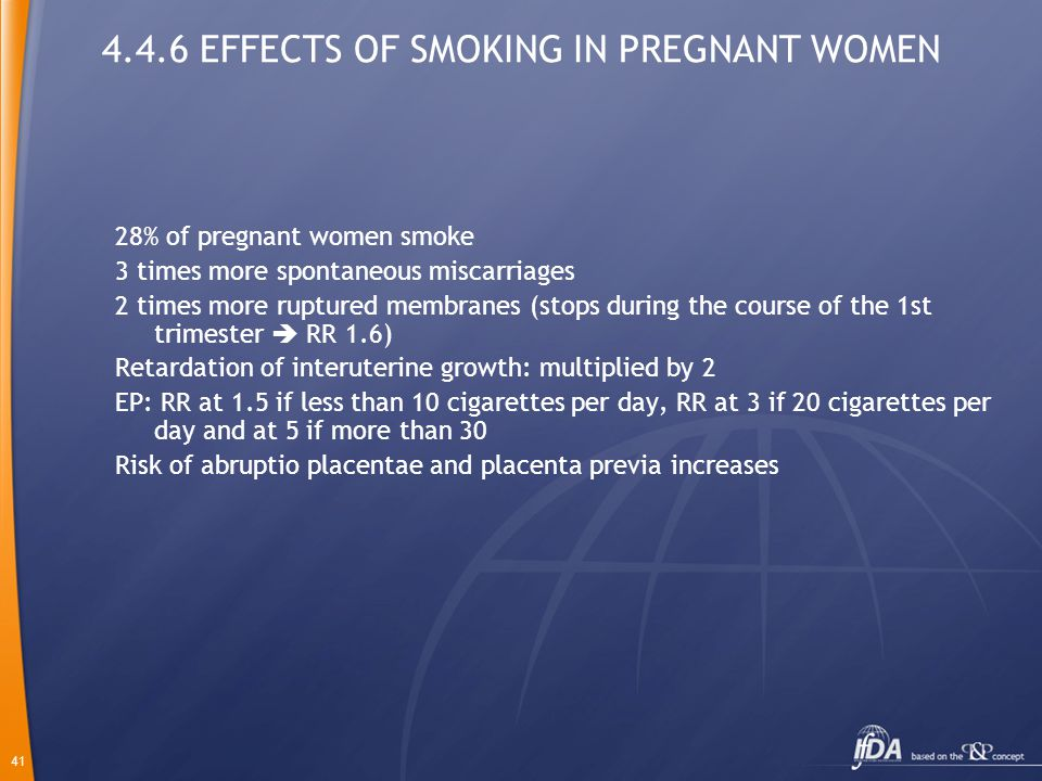 41 4.4.6 EFFECTS OF SMOKING IN PREGNANT WOMEN 28% of pregnant women smoke 3 times more spontaneous miscarriages 2 times more ruptured membranes (stops during the course of the 1st trimester  RR 1.6) Retardation of interuterine growth: multiplied by 2 EP: RR at 1.5 if less than 10 cigarettes per day, RR at 3 if 20 cigarettes per day and at 5 if more than 30 Risk of abruptio placentae and placenta previa increases
