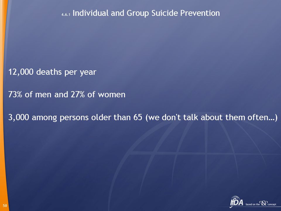 50 4.6.1 Individual and Group Suicide Prevention 12,000 deaths per year 73% of men and 27% of women 3,000 among persons older than 65 (we don t talk about them often…)