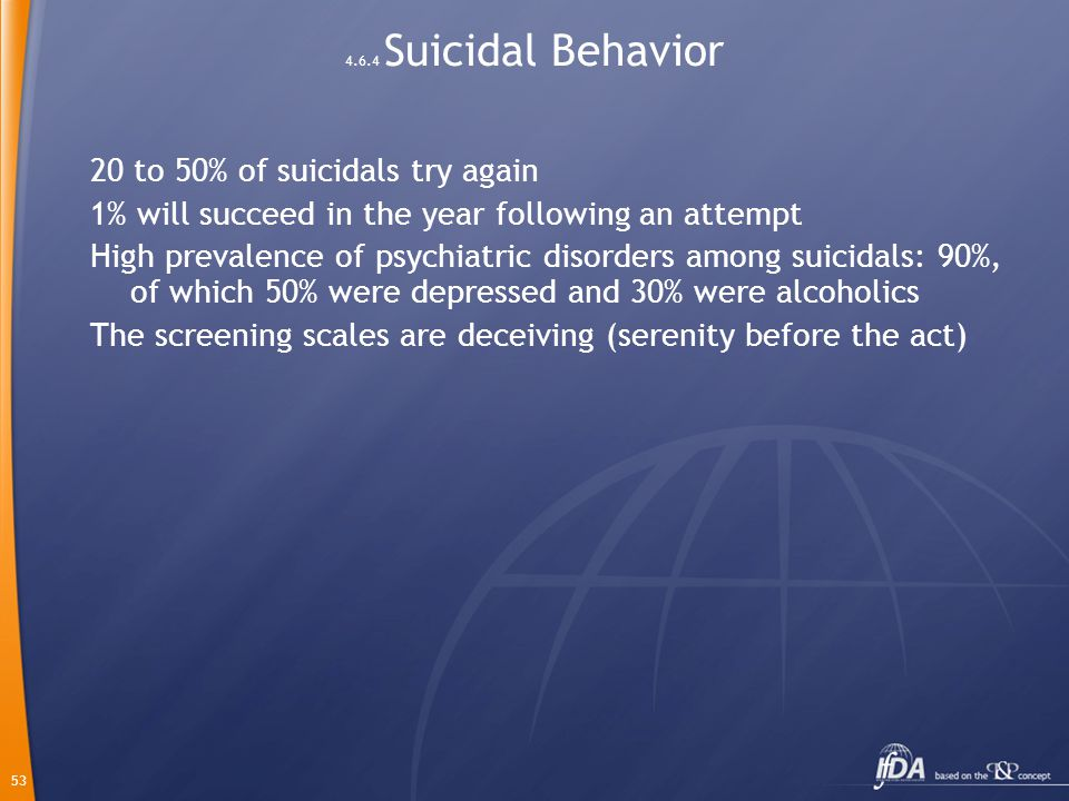 53 4.6.4 Suicidal Behavior 20 to 50% of suicidals try again 1% will succeed in the year following an attempt High prevalence of psychiatric disorders
