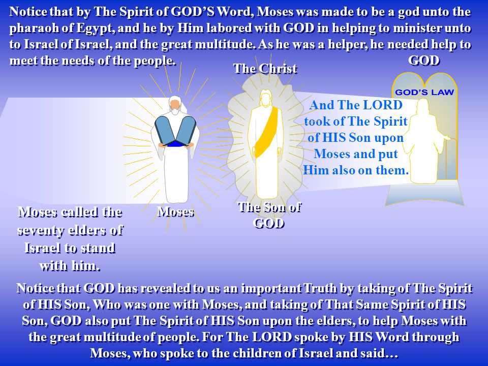 Notice that by The Spirit of GOD'S Word, Moses was made to be a god unto the pharaoh of Egypt, and he by Him labored with GOD in helping to minister u