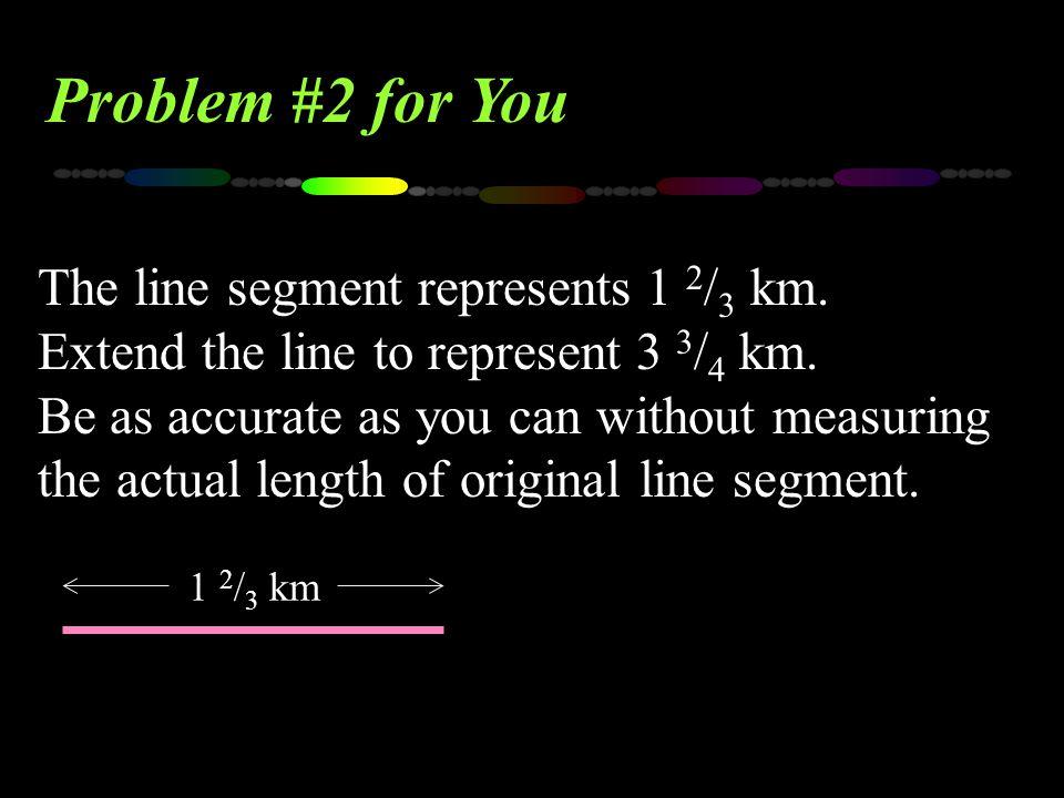 The line segment represents 1 2 / 3 km. Extend the line to represent 3 3 / 4 km.