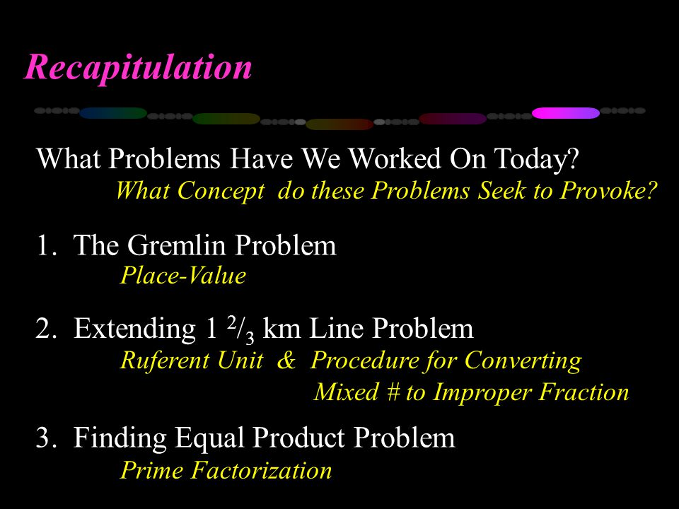 Recapitulation What Problems Have We Worked On Today? 1. The Gremlin Problem 2. Extending 1 2 / 3 km Line Problem 3. Finding Equal Product Problem Wha