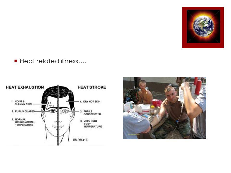  Heat related illness….