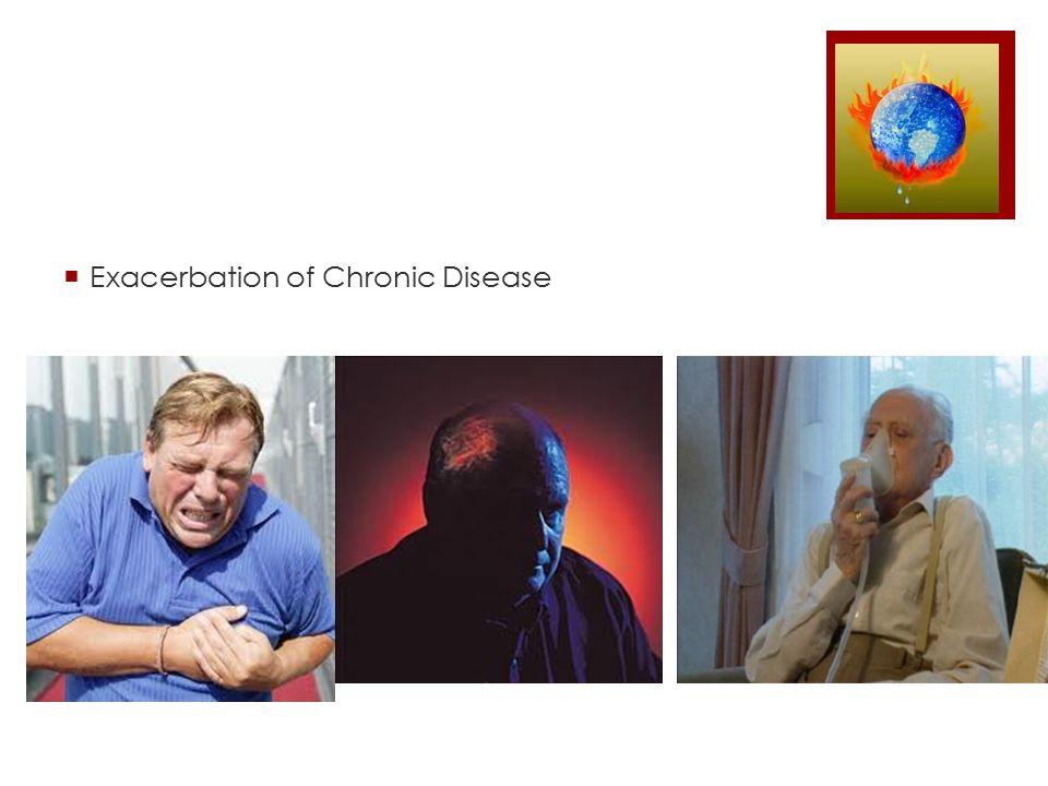  Exacerbation of Chronic Disease