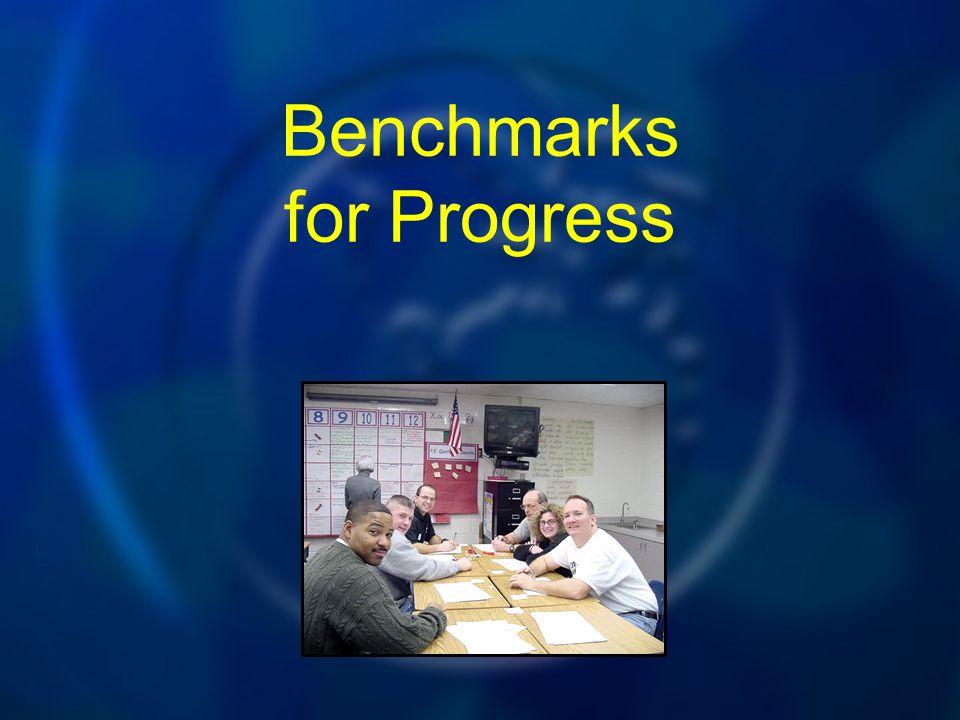 Benchmarks for Progress
