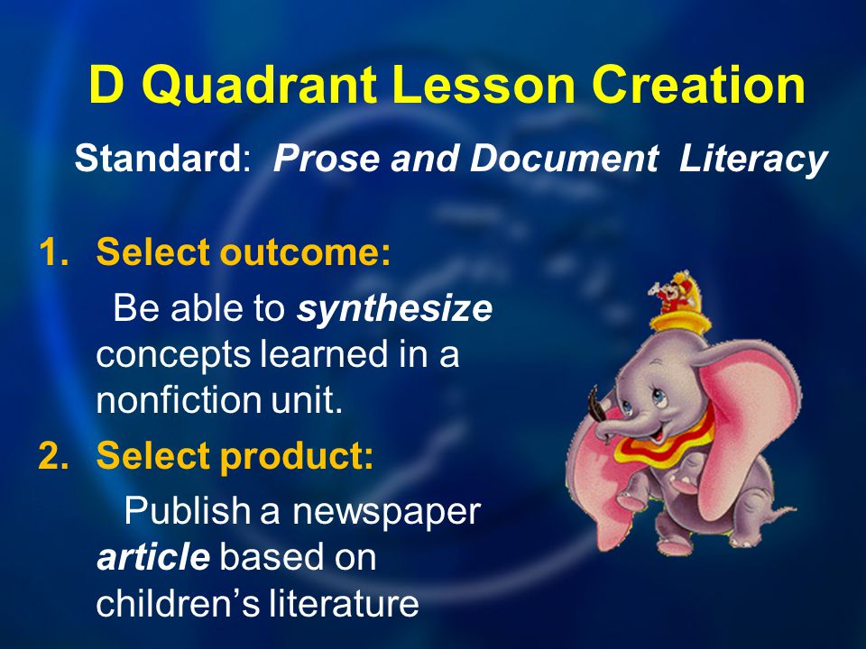 D Quadrant Lesson Creation 1.Select outcome: Be able to synthesize concepts learned in a nonfiction unit. 2.Select product: Publish a newspaper articl