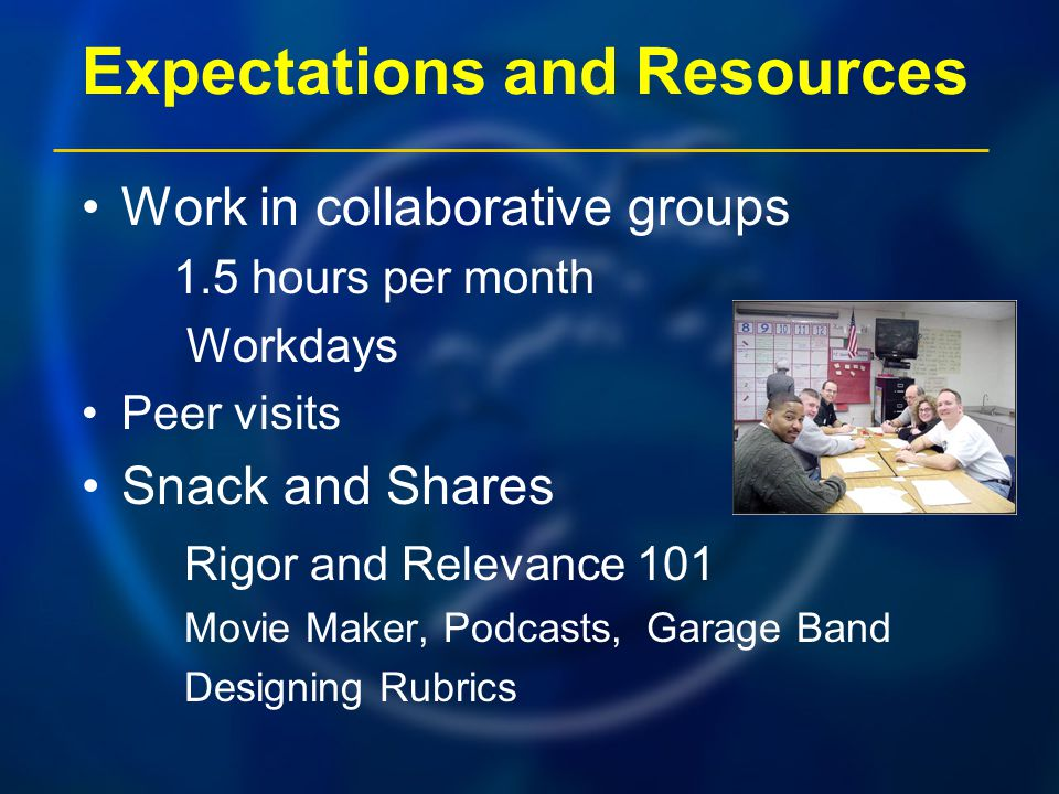 Expectations and Resources Work in collaborative groups 1.5 hours per month Workdays Peer visits Snack and Shares Rigor and Relevance 101 Movie Maker,
